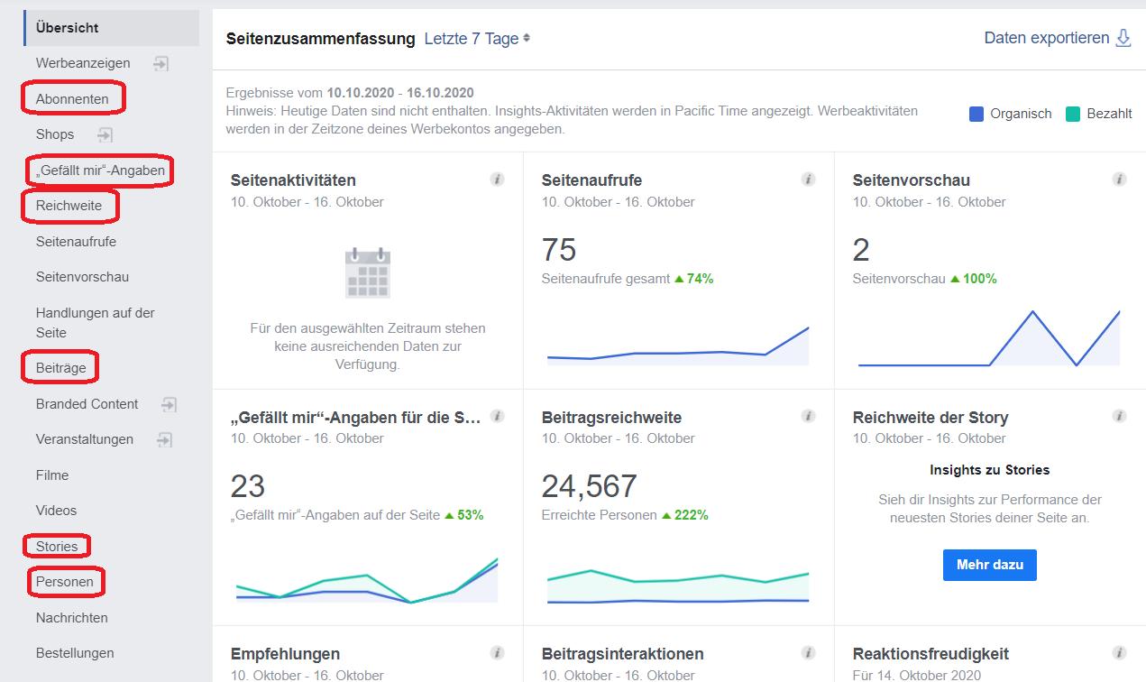Facebook Insights Übersicht
