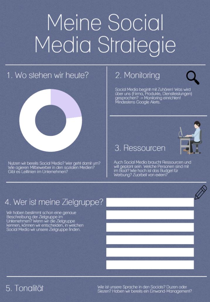 Social Media Strategie erstellen Teil 1