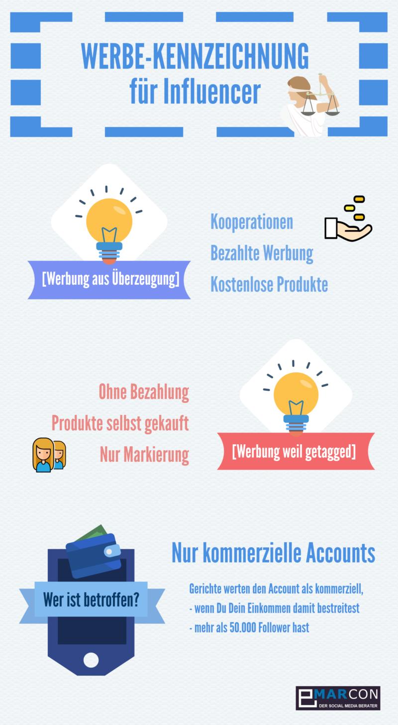 Werbekennzeichnung für Influencer Infografik